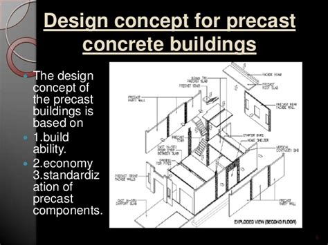 Build A House Plan by Prefabricated Structures