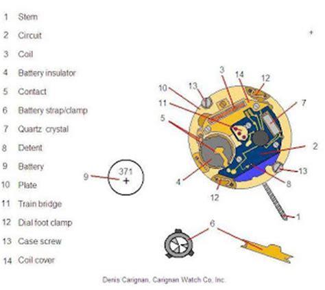 quartz diagram sokt80watches quartz watches basic diagram