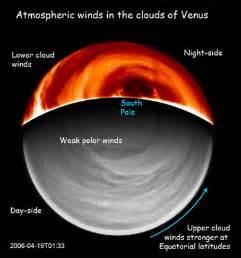 windy    venus venus express answers venus