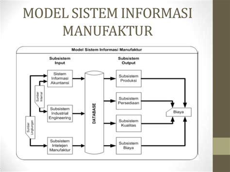 layout produksi adalah sistem informasi manufaktur