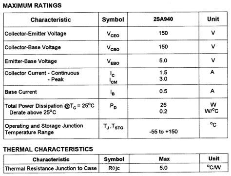 transistor a940 datasheet 2sa940 datasheet a940 pdf pnp power tr mospec