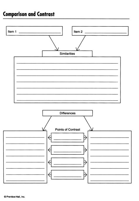 compare and contrast essay template compare contrast graphic organizer image search results