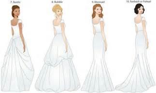 Wedding Dress Skirt Types   Jeca Designs