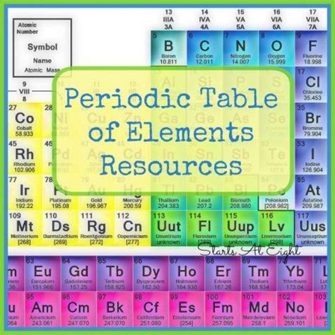 Periodic Table Of Elements Song by 149 Best Homeschool Chemistry Images On