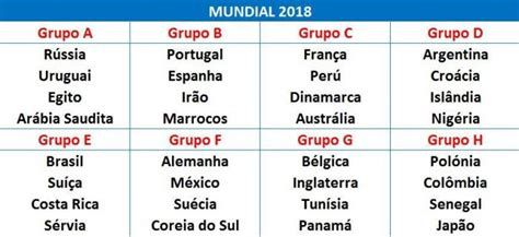 grupo brasil mundial 2018 mundial 2018 todos os grupos para a fase