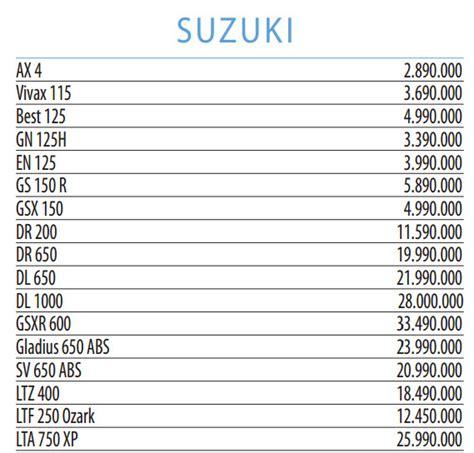 revista motor precios de vehiculos precios de motos motosnuevaszusuki precios motor junio