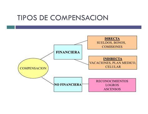 cual es la remuneracion de los empleados de comercio 2016 remuneracion de los empleados ppt compatibility m