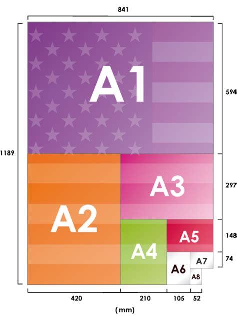 How To Make A4 Size Paper - paper size a0 a1 a2 a3 a4 a5 to understand