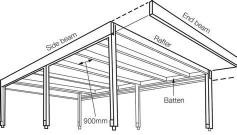 Car Port Plans by Build Your Own Carport A Home Timber Amp Hardware Guide