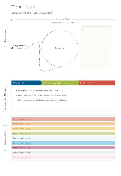 Customer Journey Map Template Stencils On Behance Customer Journey Map Visio Template