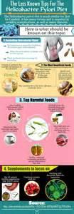 25 best ideas about ulcer diet on reflux diet acidic diet and gerd diet