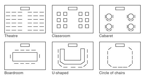 Meeting Room Layout Descriptions | basic structure of meeting room layout cha cha s