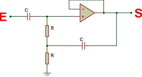 transmittance filtre passe bande les filtres du premier et du second ordre