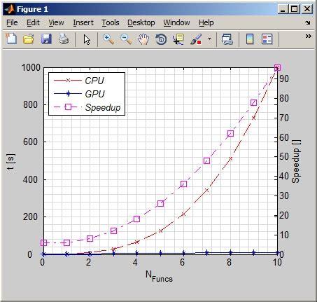 matlab line color matlab minor grid with solid lines grey color stack