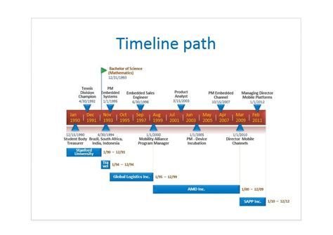 timeline template in powerpoint 2010 30 timeline templates excel power point word ᐅ
