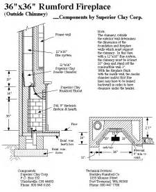 kamin plan rumford fireplace plans