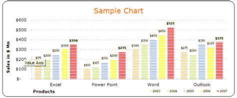 Free Excel Chart Templates Make Your Bar Pie Charts Beautiful Chandoo Org Learn Microsoft Excel Chart Series Template