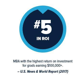 5 Year Mba Gain by Smf Uconn Mba Program