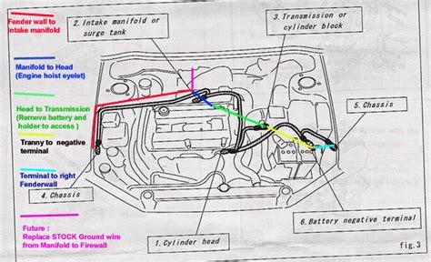problem w ground wire kit evolutionm mitsubishi