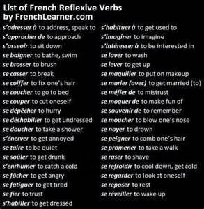 reflexive verbs language
