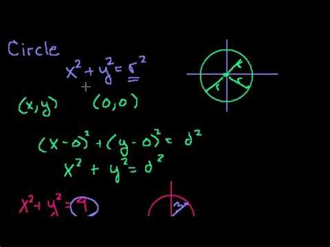 khan academy conic sections conic sections intro to circles youtube