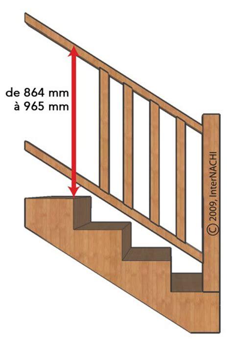 Charmant Hauteur Main Courante Escalier Interieur #3: Handrail-height_f.jpg