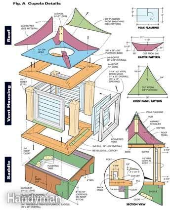 build  cupola cupolas building  garage barn