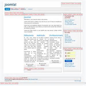 template protostar cinnk apprendre 224 g 233 rer les templates avec joomla 3