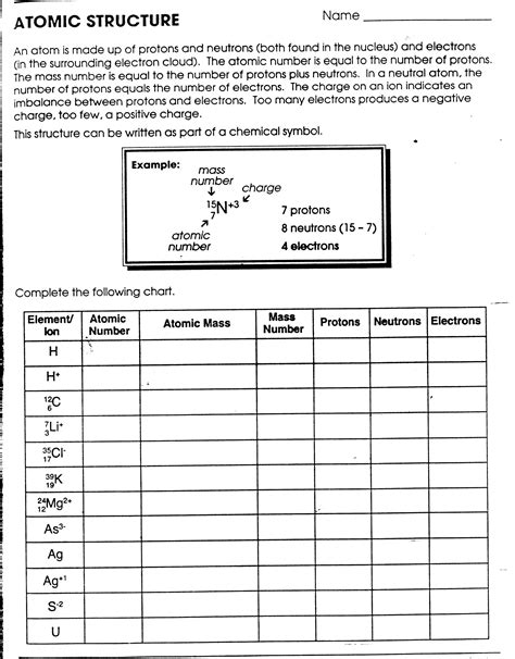 Structure Of The Worksheet