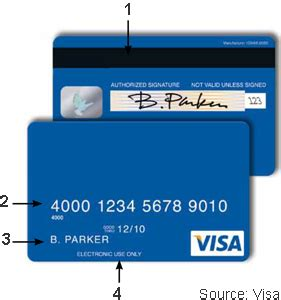 What Is The Card Number On A Visa Gift Card - visa card number format and security features