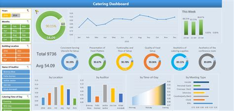 exle layout of a restaurant image gallery excel dashboard