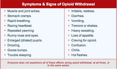 Length Of Detox by Opiate Withdrawal Duration Of Symptoms Driverlayer