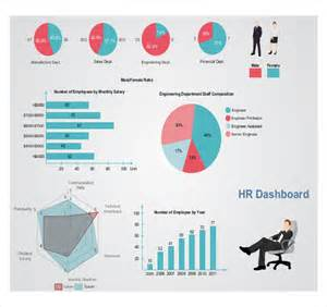 hr metrics dashboard template hr dashboard template 23 free word excel pdf