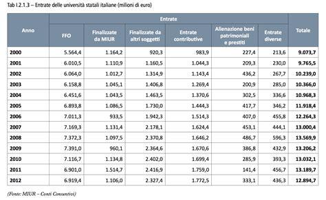 tavola dei numeri primi fino a 50000 cattivi dottori ope legis noisefromamerika