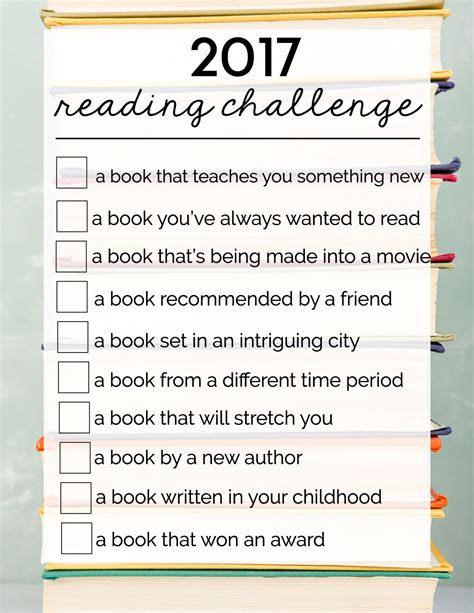 reading competition themes 2017 reading challenge