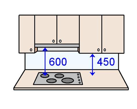 overhead kitchen cabinet 28 overhead kitchen cabinet sizes kitchen kitchen