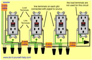 in line gfci receptacle wiring in circuit and schematic wiring diagrams for you stored