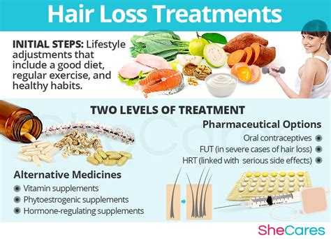 loss treat hair loss hormonal imbalance symptoms shecares