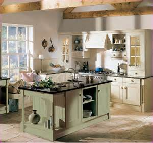 Kitchen wall decorating ideas do it yourself home design ideas