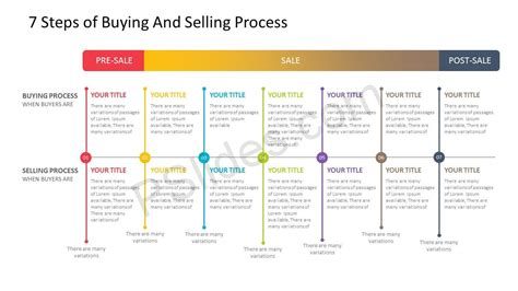 Sales Process Powerpoint Template Sales Process Template