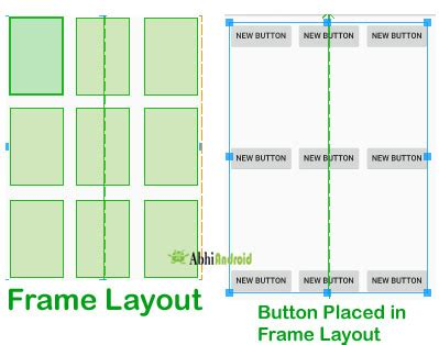 layout gravity frame layout tutorial with exle in android studio