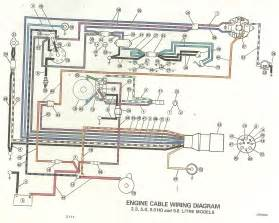 do you a wiring diagram for an omc cobra 5 liter ho