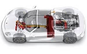 mclaren p1 engine diagram mclaren free engine image for user manual