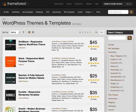 themes wordpress seo wordpress seo themes tipps zur richtigen auswahl