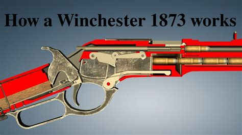 how a works how a winchester 1873 works