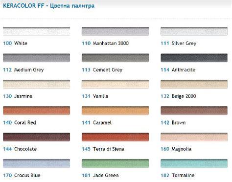 grout mapei keracolor ff 110 manhattan 5 kg hikovi bg