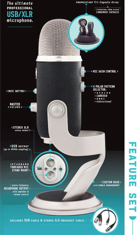 blue yeti pattern options blue yeti pro multi pattern usb microphone zzounds