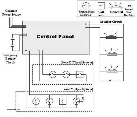 siemens duct detector wiring diagram wiring diagrams