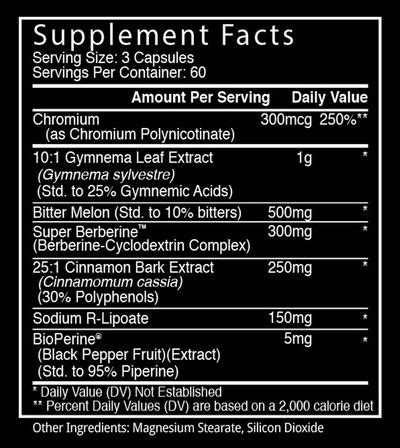 g fuel supplement facts glycolog review does it work glycolog side effects reviews
