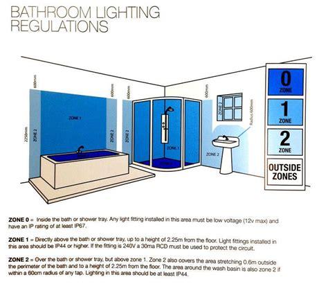 Bathroom Lighting Regulations Be Inspired Vintage Glam Bathroom Special Litecraft